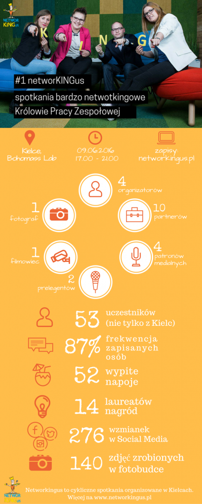 1NetworKINGus-infografika-410x1024